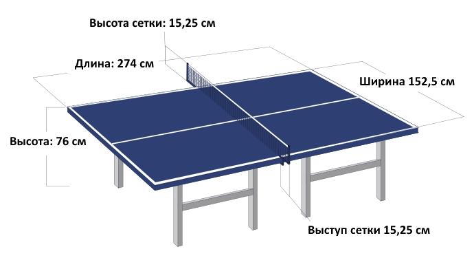 Размел стола для настольного тенниса
