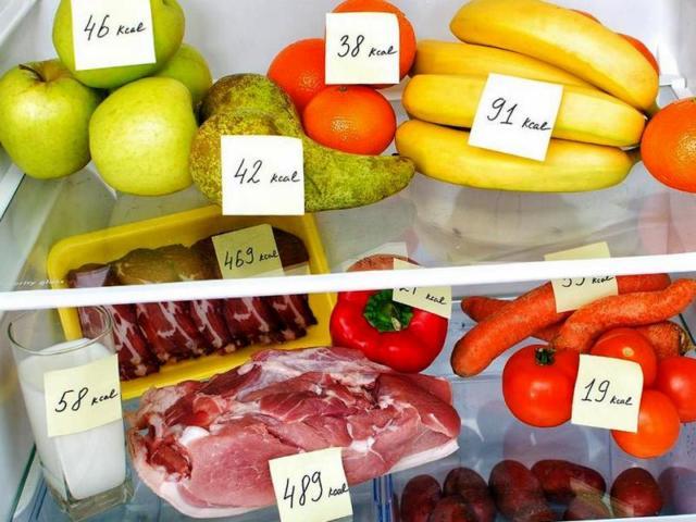 Таблицы БЖУ и калорийности продуктов питания